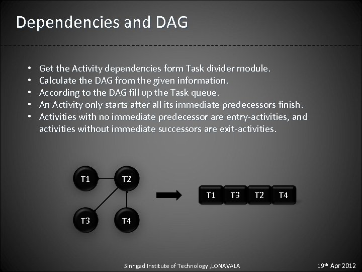Dependencies and DAG • • • Get the Activity dependencies form Task divider module.