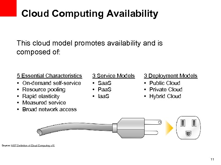 Cloud Computing Availability This cloud model promotes availability and is composed of: 5 Essential