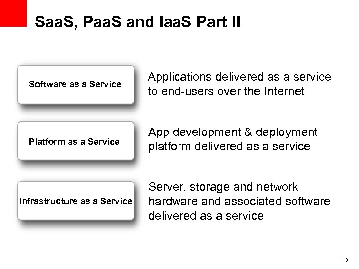Saa. S, Paa. S and Iaa. S Part II Software as a Service Applications