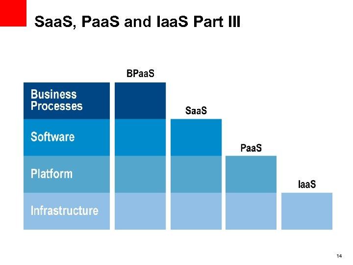Saa. S, Paa. S and Iaa. S Part III 14