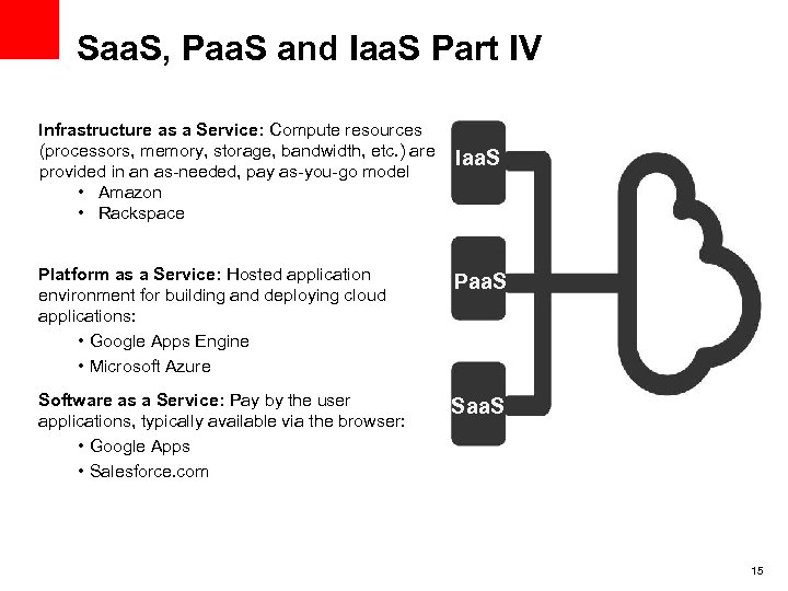 Saa. S, Paa. S and Iaa. S Part IV Infrastructure as a Service: Compute
