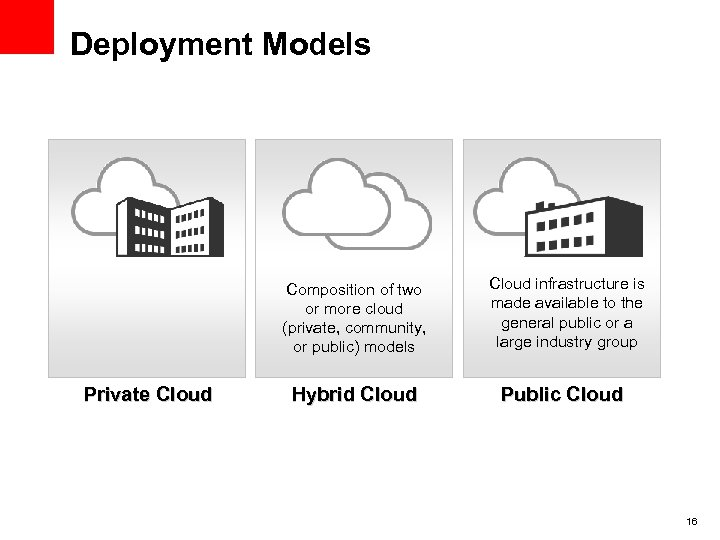 Deployment Models Composition of two or more cloud (private, community, or public) models Private