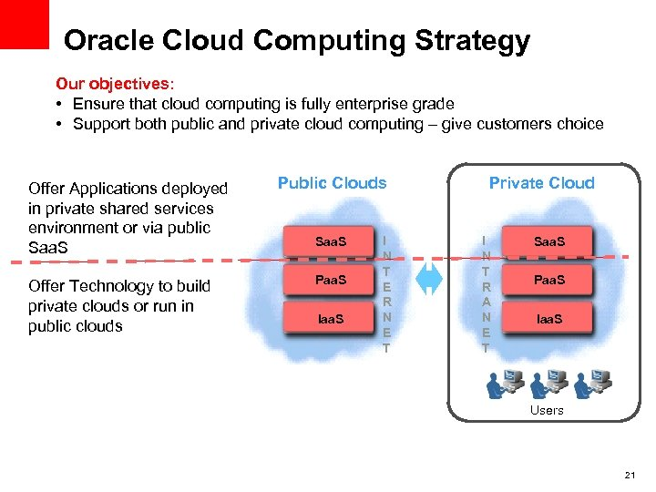 Oracle Cloud Computing Strategy Our objectives: • Ensure that cloud computing is fully enterprise