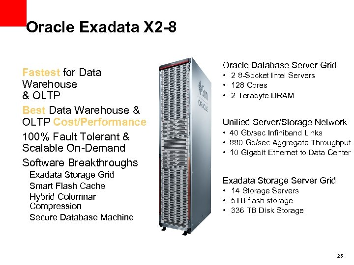 Oracle Exadata X 2 -8 • Fastest for Data Warehouse & OLTP • Best