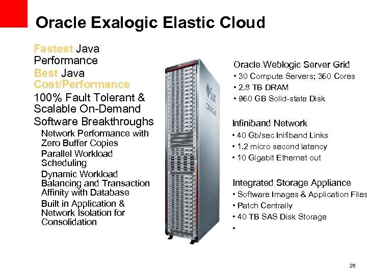Oracle Exalogic Elastic Cloud • Fastest Java Performance • Best Java Cost/Performance • 100%