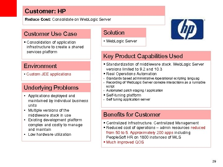 Customer: HP Reduce Cost: Consolidate on Web. Logic Server Customer Use Case Solution §
