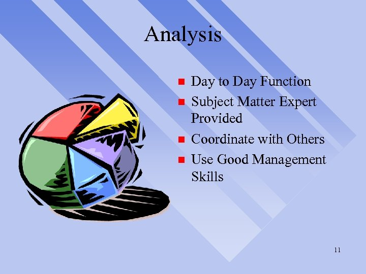 Analysis n n Day to Day Function Subject Matter Expert Provided Coordinate with Others