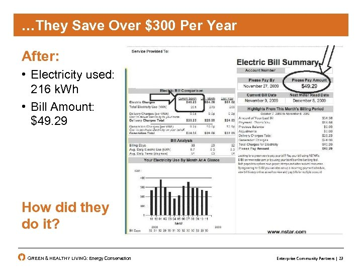 …They Save Over $300 Per Year After: • Electricity used: 216 k. Wh •