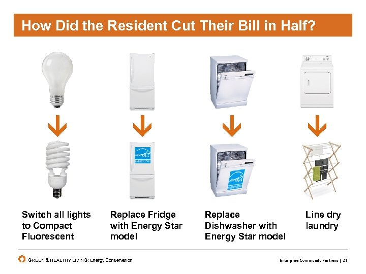 How Did the Resident Cut Their Bill in Half? Switch all lights to Compact