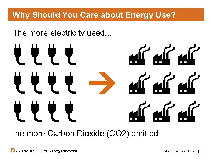 Why Should You Care about Energy Use? The more electricity used. . . the
