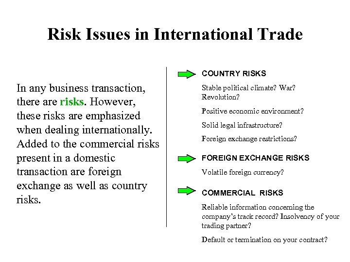 Risk Issues in International Trade COUNTRY RISKS In any business transaction, there are risks.