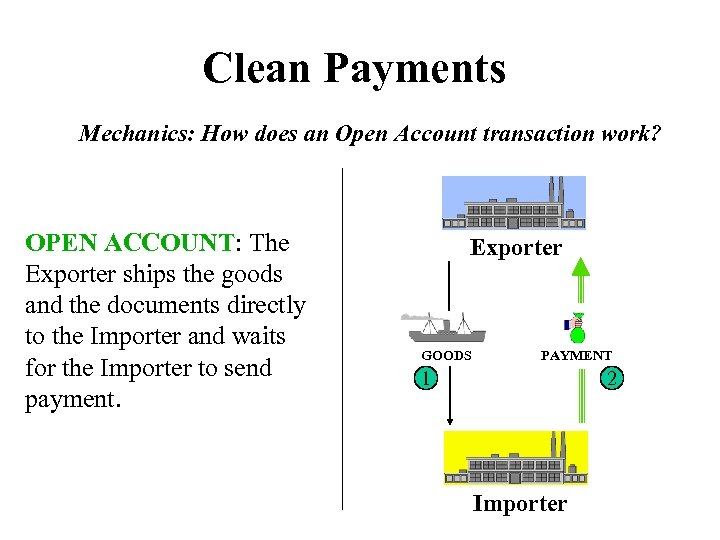Clean Payments Mechanics: How does an Open Account transaction work? OPEN ACCOUNT: The Exporter