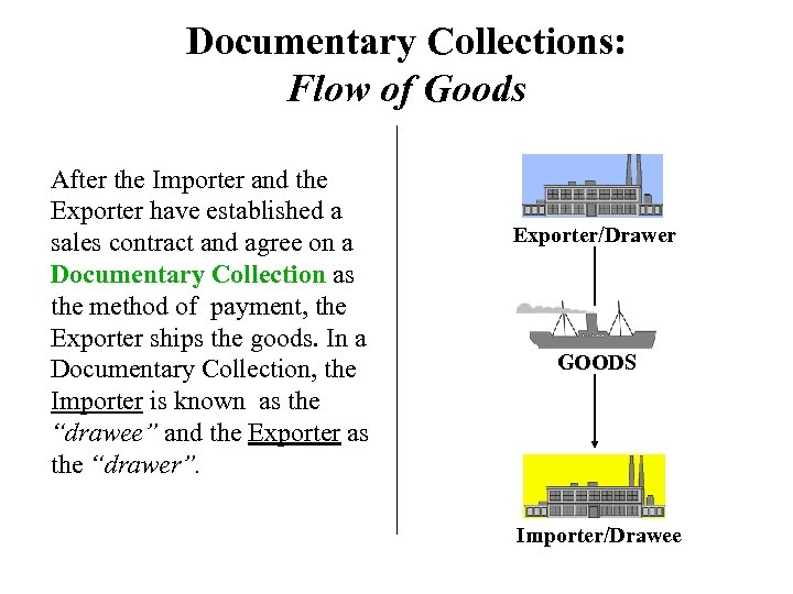 Documentary Collections: Flow of Goods After the Importer and the Exporter have established a