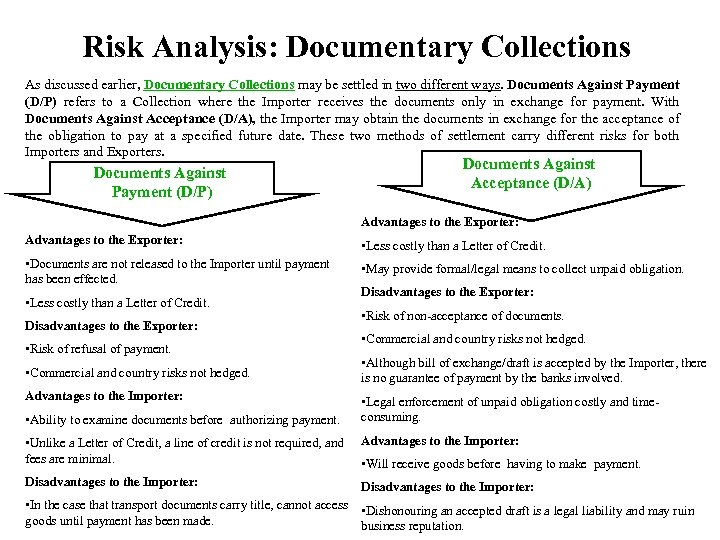 Risk Analysis: Documentary Collections As discussed earlier, Documentary Collections may be settled in two