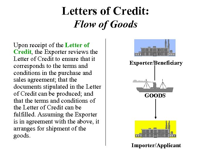 Letters of Credit: Flow of Goods Upon receipt of the Letter of Credit, the