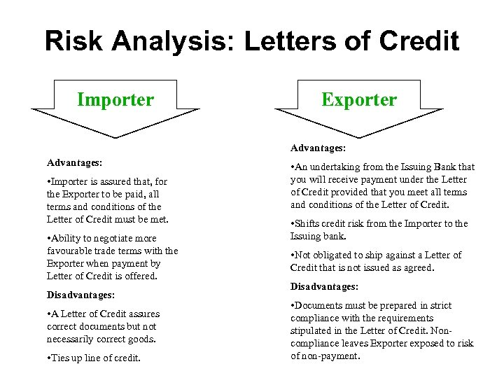 Risk Analysis: Letters of Credit Importer Exporter Advantages: • Importer is assured that, for