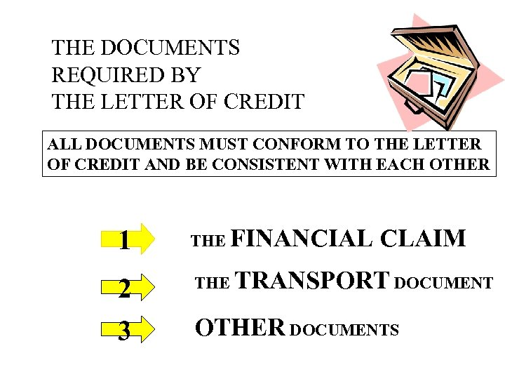 THE DOCUMENTS REQUIRED BY THE LETTER OF CREDIT ALL DOCUMENTS MUST CONFORM TO THE