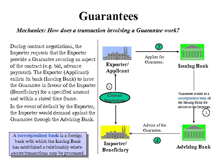 Guarantees Mechanics: How does a transaction involving a Guarantee work? During contract negotiations, the