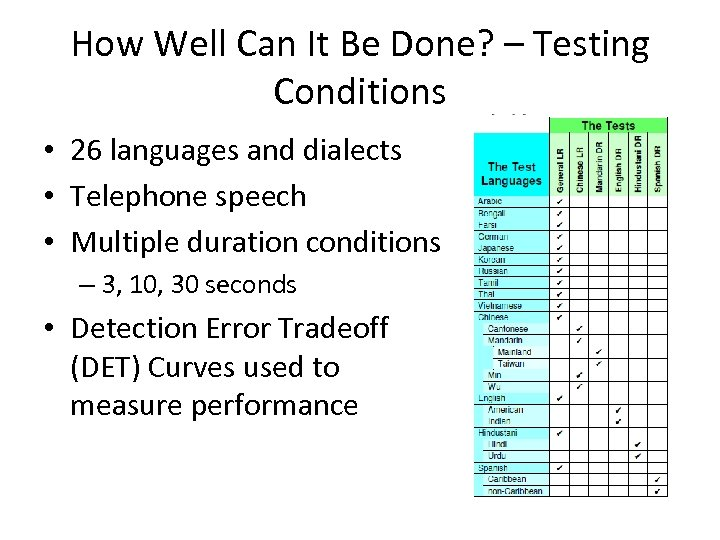 How Well Can It Be Done? – Testing Conditions • 26 languages and dialects