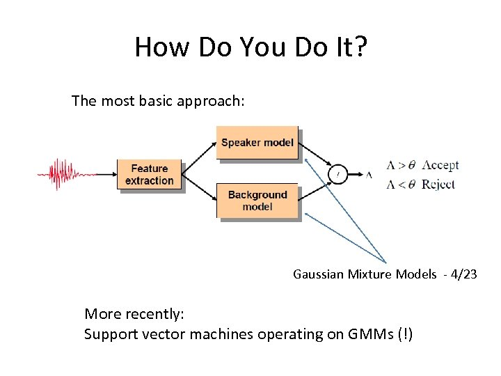How Do You Do It? The most basic approach: Gaussian Mixture Models - 4/23