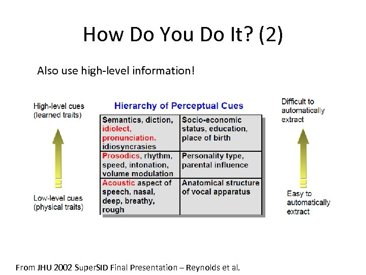 How Do You Do It? (2) Also use high-level information! From JHU 2002 Super.