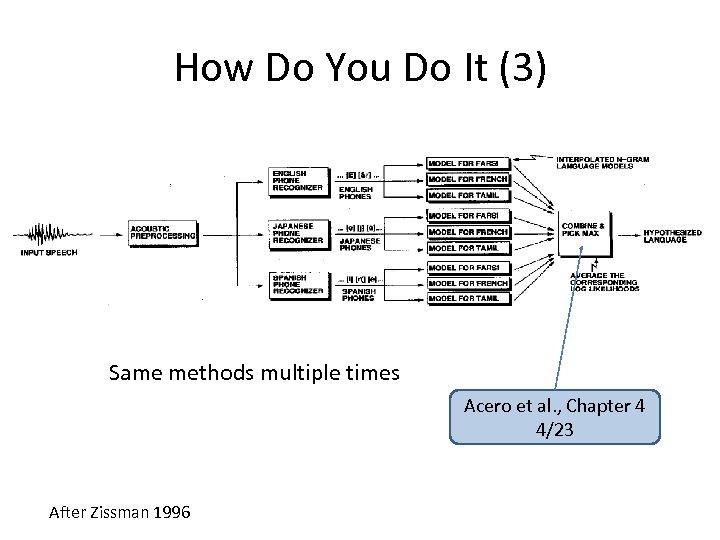 How Do You Do It (3) Same methods multiple times Acero et al. ,