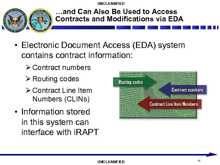 UNCLASSIFIED …and Can Also Be Used to Access Contracts and Modifications via EDA •