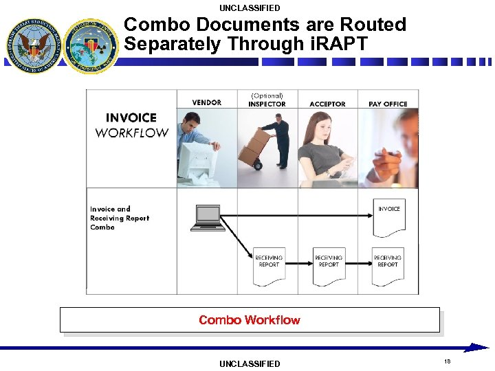 UNCLASSIFIED Combo Documents are Routed Separately Through i. RAPT Combo Workflow UNCLASSIFIED 18
