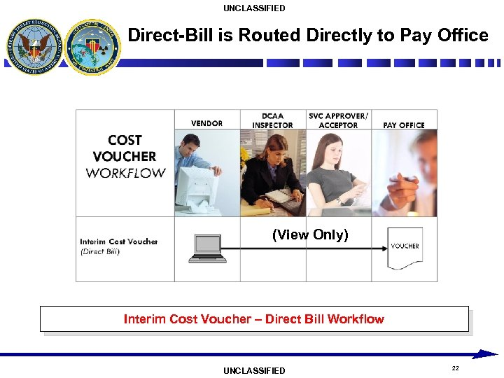 UNCLASSIFIED Direct-Bill is Routed Directly to Pay Office (View Only) Interim Cost Voucher –