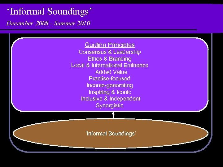 'Informal Soundings' December 2008 - Summer 2010 Guiding Principles Consensus & Leadership Ethos &