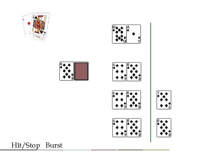Hit/Stop Burst