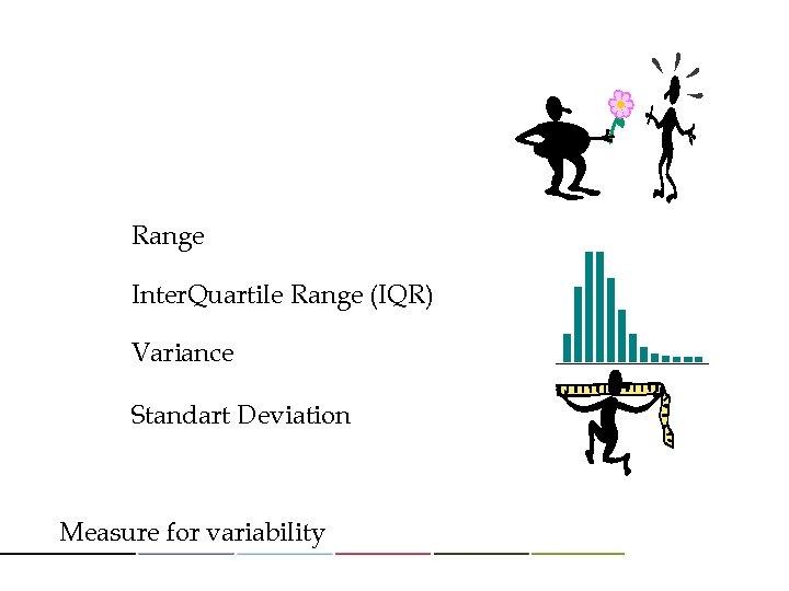 Range Inter. Quartile Range (IQR) Variance Standart Deviation Measure for variability