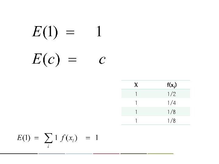 X f(xi) 1 1/2 1 1/4 1 1/8