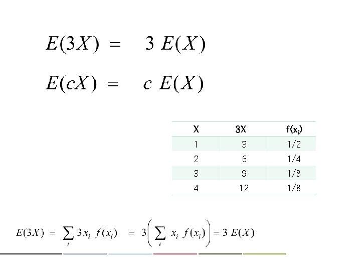 X 3 X f(xi) 1 3 1/2 2 6 1/4 3 9 1/8 4