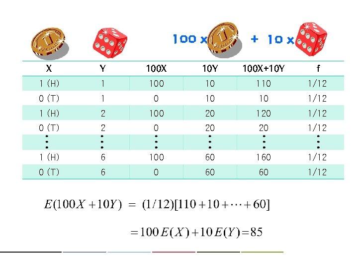 100 x + 10 x X Y 100 X 10 Y 100 X+10 Y