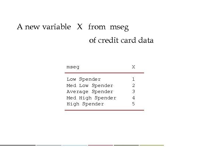 A new variable X from mseg of credit card data mseg X Low Spender