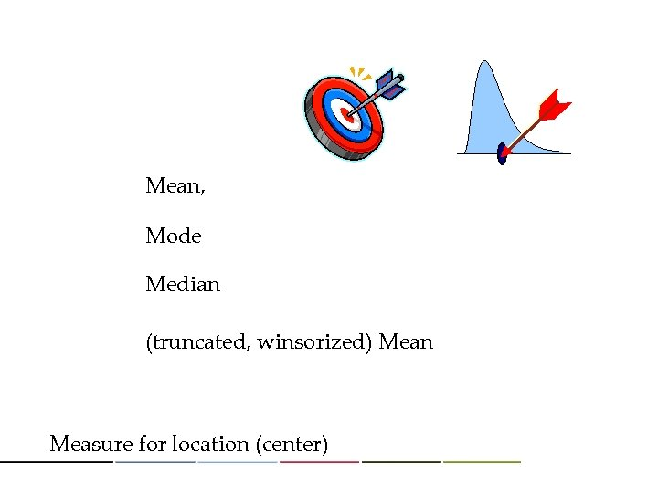 Mean, Mode Median (truncated, winsorized) Mean Measure for location (center)