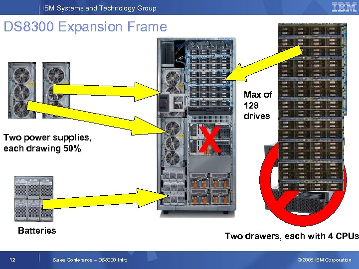 IBM Systems and Technology Group DS 8300 Expansion Frame Two power supplies, each drawing