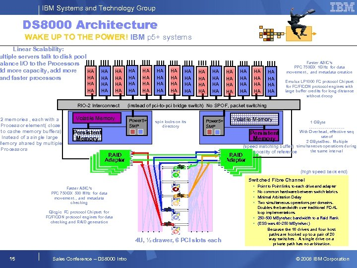 IBM Systems and Technology Group DS 8000 Architecture WAKE UP TO THE POWER! IBM