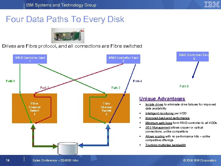 IBM Systems and Technology Group Four Data Paths To Every Disk Drives are Fibre