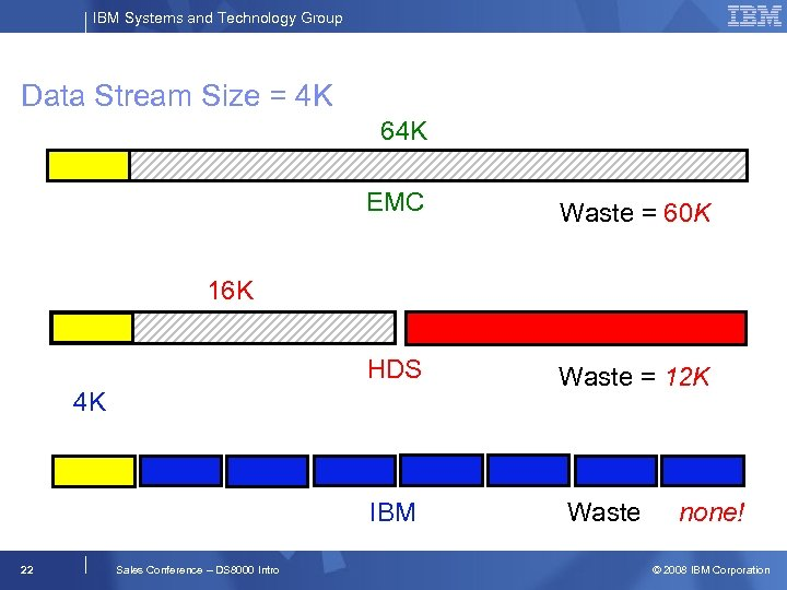IBM Systems and Technology Group Data Stream Size = 4 K 64 K EMC