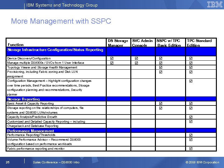 IBM Systems and Technology Group More Management with SSPC Function Storage Infrastructure Configuration/Status Reporting