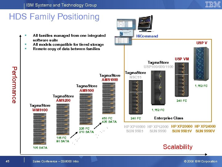 IBM Systems and Technology Group HDS Family Positioning § § § All families managed