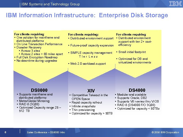 IBM Systems and Technology Group IBM Information Infrastructure: Enterprise Disk Storage For clients requiring: