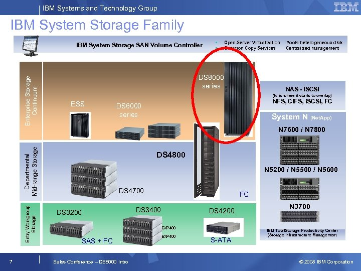 IBM Systems and Technology Group IBM System Storage Family Entry Workgroup Storage 7 §