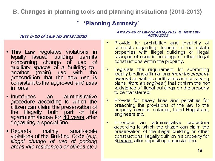 B. Changes in planning tools and planning institutions (2010 -2013) * 'Planning Amnesty' Arts