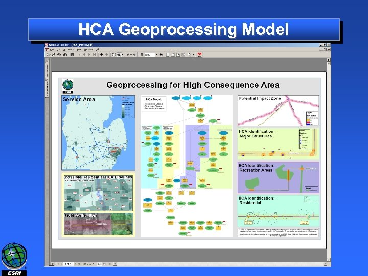 The Role of GIS for a Utility Regulatory