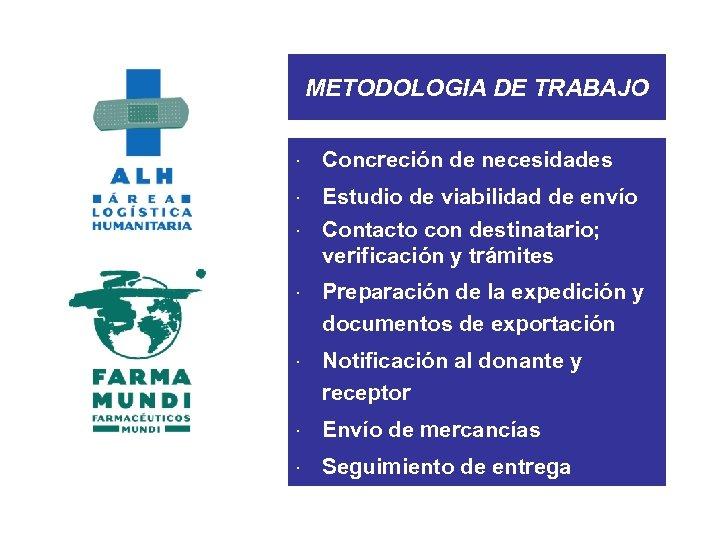 METODOLOGIA DE TRABAJO × Concreción de necesidades × Estudio de viabilidad de envío ×