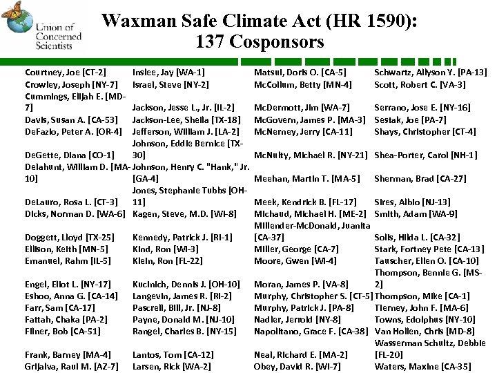Waxman Safe Climate Act (HR 1590): 137 Cosponsors Courtney, Joe [CT-2] Crowley, Joseph [NY-7]