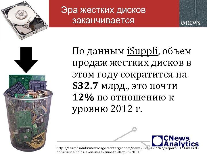 Эра жестких дисков заканчивается По данным i. Suppli, объем продаж жестких дисков в этом
